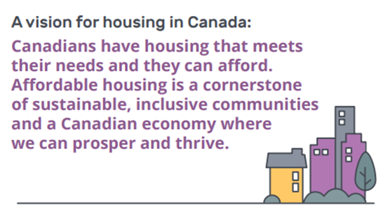 Vision for Canadian Housing Future